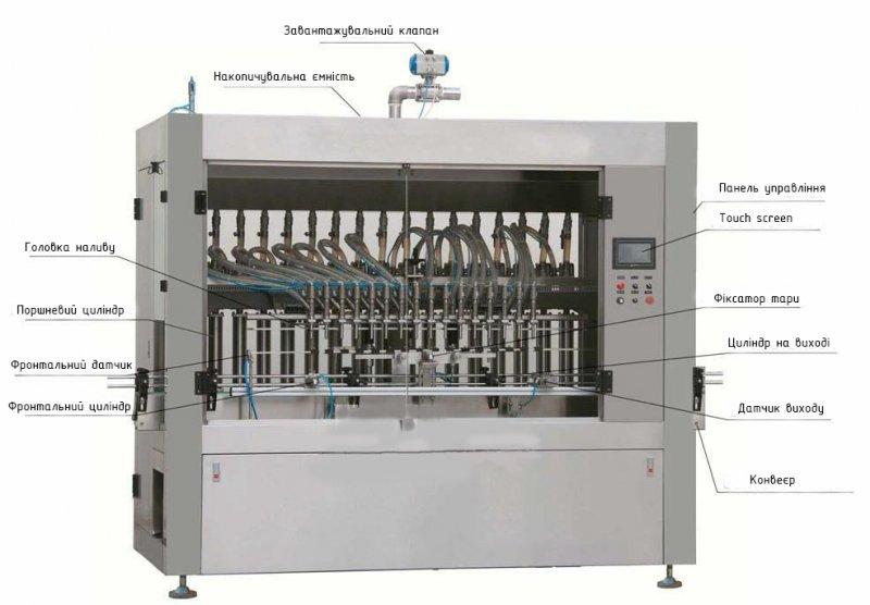 Автомат продажи питьевой воды в розлив Аквалаб-1000