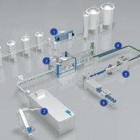 Лінія розливу газованої/негазованої води в ПЕТ пляшки